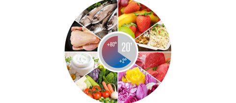 3 machines pour refroidir rapidement les aliments et les conserver plus longtemps